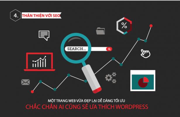 thiết kế wordpress chuẩn seo